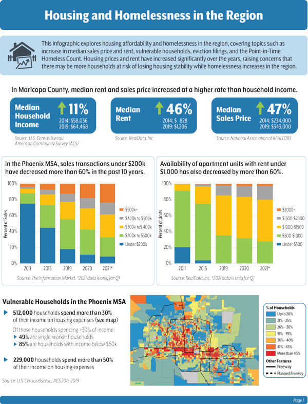 Housing-and-Homelessness-Infographic-1